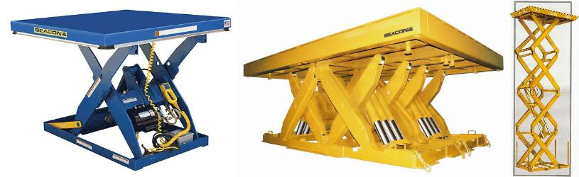 Scissor Lift Table | Hydraulic & Electric | Beacon Industries